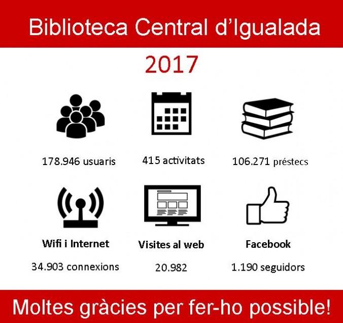 Infografia_estadistiques 2017